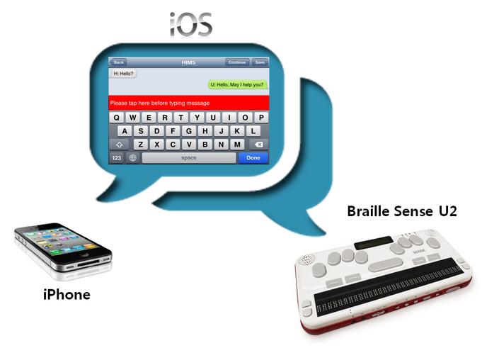 Braille-sense-u2-mini-ios