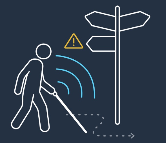 Outline image of a stick figure using a long cane. There are other icons in the image - a WiFi symbol, a warning symbol and a signpost pointing in three different directions.